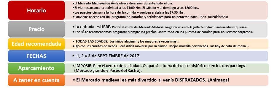 Datos practicos Mercado medieval de Ávila