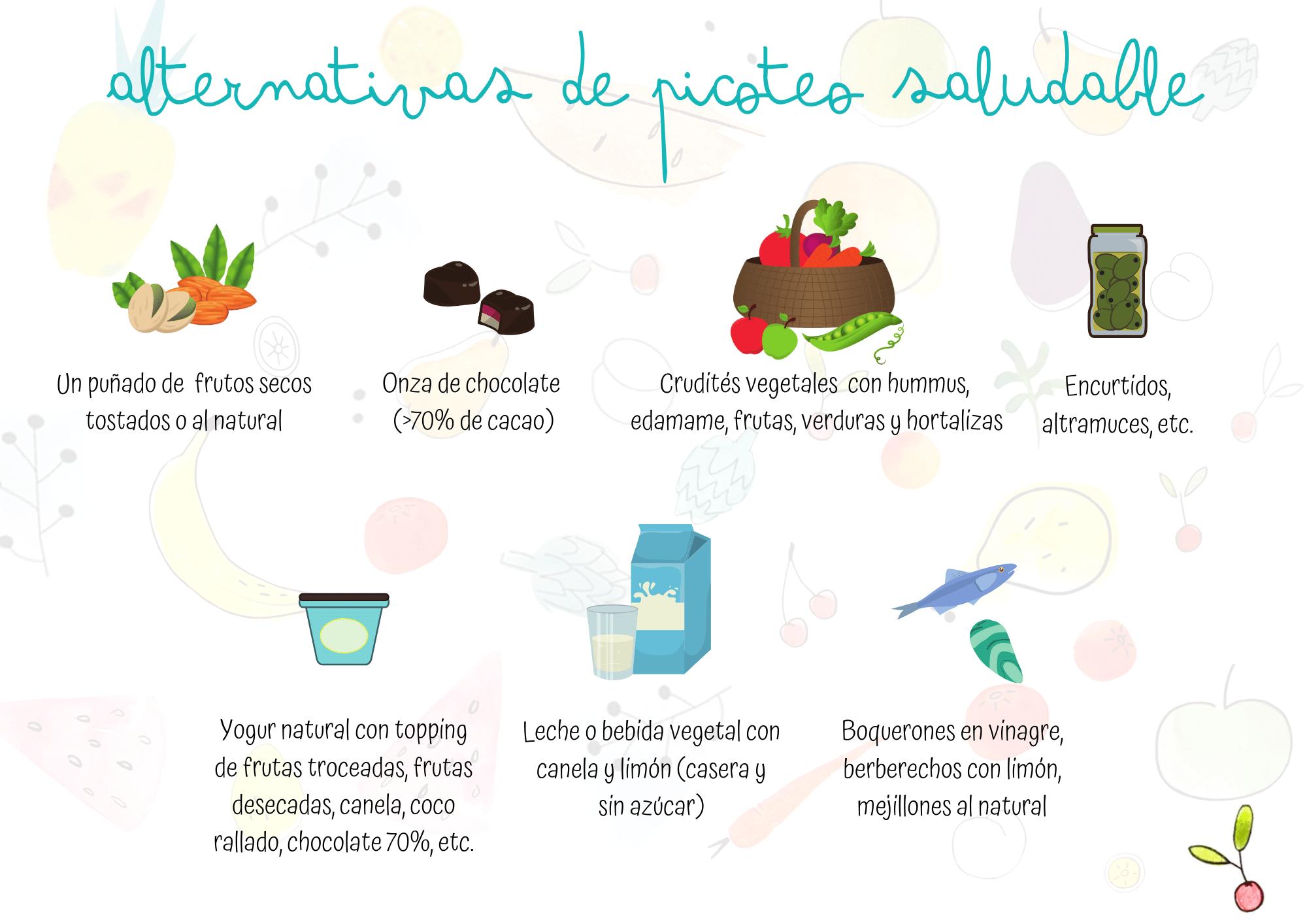 PICOTEO SALUDABLE