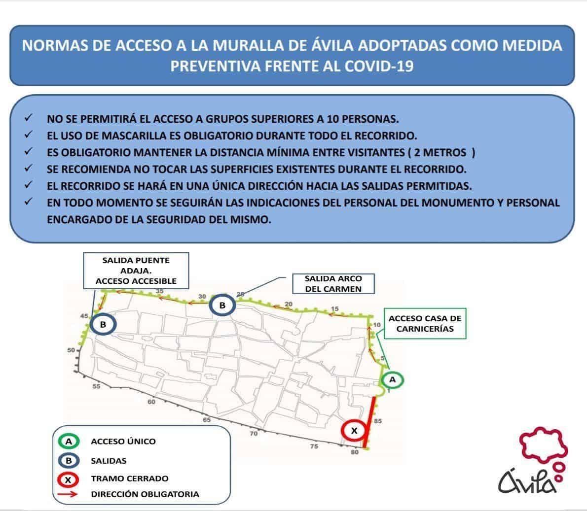 normas Muralla de Ávila